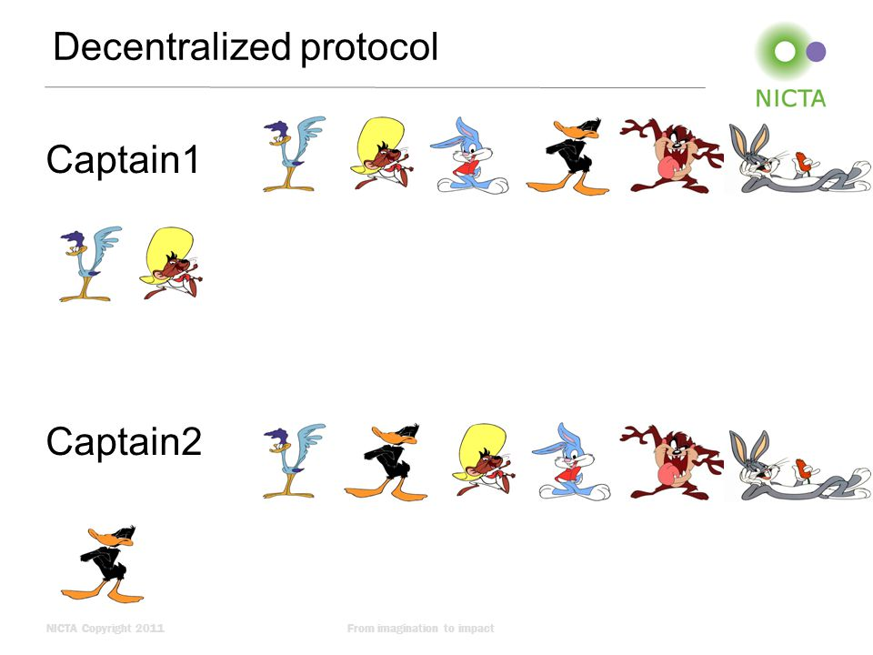 NICTA Copyright 2011From imagination to impact Decentralized protocol Captain1 Captain2