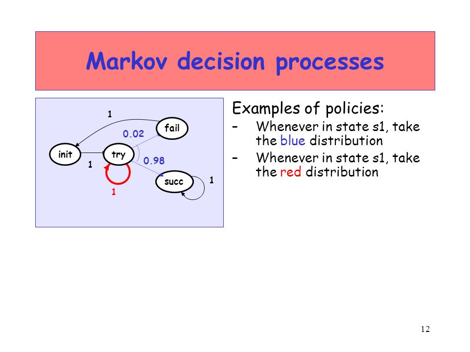 12 Markov decision processes Examples of policies: –Whenever in state s1, take the blue distribution –Whenever in state s1, take the red distribution succ init fail try 1 1 1 0.02 0.98 1