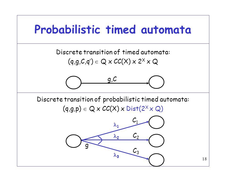 18 Probabilistic timed automata Discrete transition of timed automata: (q,g,C,q')  Q x CC(X) x 2 X x Q Discrete transition of probabilistic timed aut