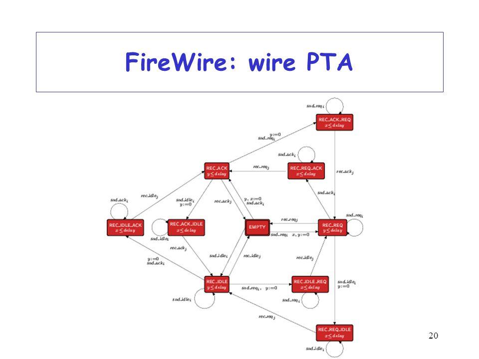 20 FireWire: wire PTA