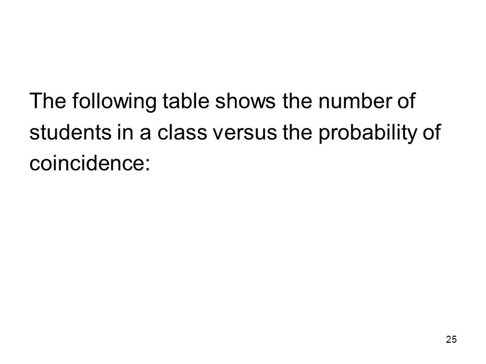 25 The following table shows the number of students in a class versus the probability of coincidence: