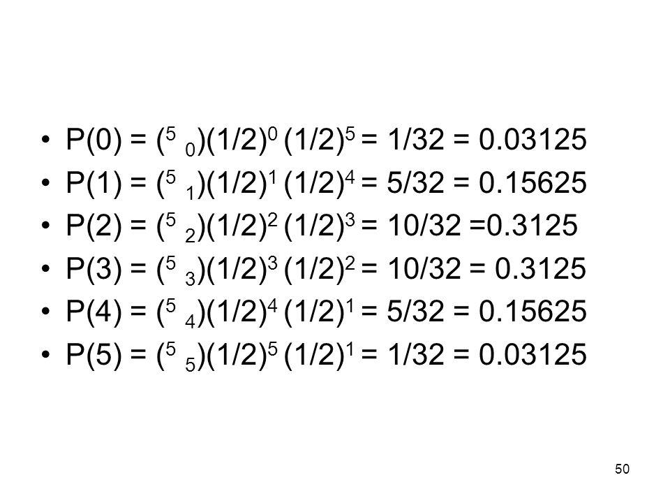 50 P(0) = ( 5 0 )(1/2) 0 (1/2) 5 = 1/32 = 0.03125 P(1) = ( 5 1 )(1/2) 1 (1/2) 4 = 5/32 = 0.15625 P(2) = ( 5 2 )(1/2) 2 (1/2) 3 = 10/32 =0.3125 P(3) = ( 5 3 )(1/2) 3 (1/2) 2 = 10/32 = 0.3125 P(4) = ( 5 4 )(1/2) 4 (1/2) 1 = 5/32 = 0.15625 P(5) = ( 5 5 )(1/2) 5 (1/2) 1 = 1/32 = 0.03125