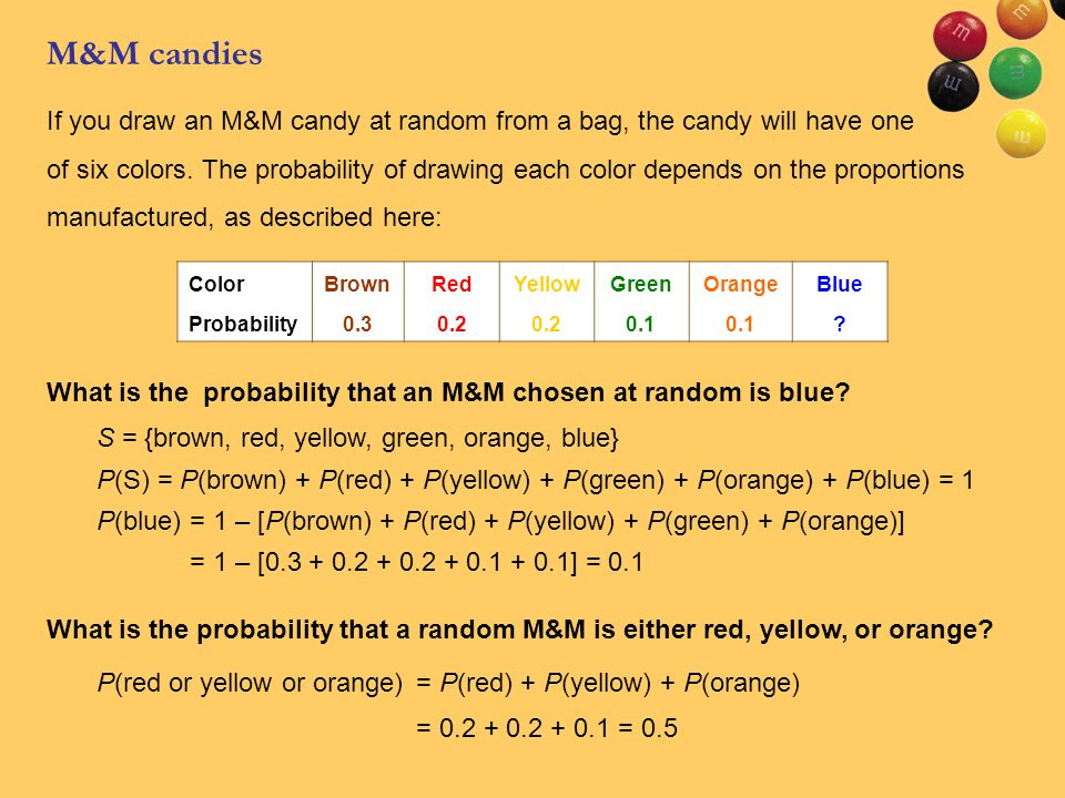 M&M candies ColorBrownRedYellowGreenOrangeBlue Probability0.30.2 0.1 .