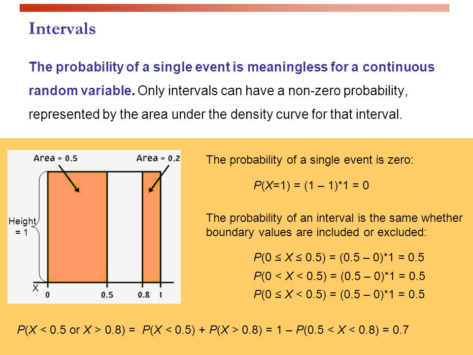 P(X 0.8) = P(X 0.8) = 1 – P(0.5 < X < 0.8) = 0.7 The probability of a single event is zero: P(X=1) = (1 – 1)*1 = 0 Intervals The probability of a single event is meaningless for a continuous random variable.