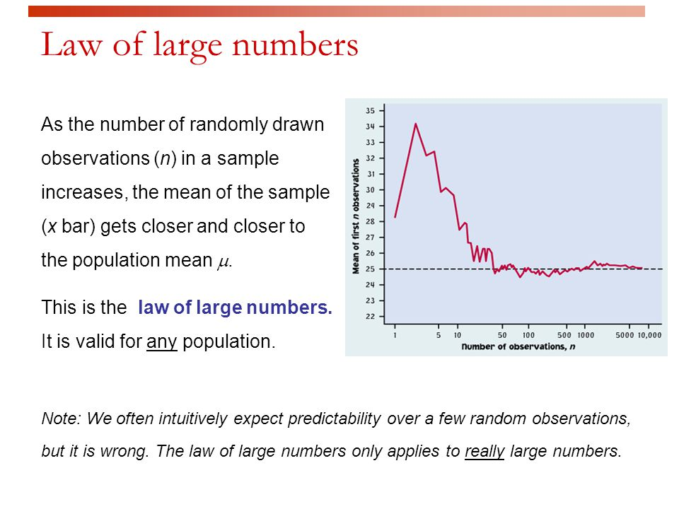 Law of large numbers As the number of randomly drawn observations (n) in a sample increases, the mean of the sample (x bar) gets closer and closer to the population mean .