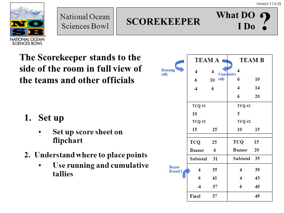 Version 11.8.05 National Ocean Sciences Bowl 1.Set up Set up score sheet on flipchart 2. Understand where to place points Use running and cumulative t