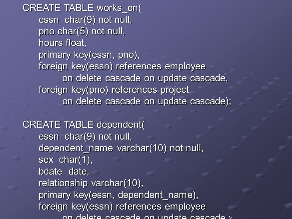 CREATE TABLE works_on( essn char(9) not null, essn char(9) not null, pno char(5) not null, pno char(5) not null, hours float, hours float, primary key(essn, pno), primary key(essn, pno), foreign key(essn) references employee foreign key(essn) references employee on delete cascade on update cascade, on delete cascade on update cascade, foreign key(pno) references project foreign key(pno) references project on delete cascade on update cascade); on delete cascade on update cascade); CREATE TABLE dependent( essn char(9) not null, essn char(9) not null, dependent_name varchar(10) not null, dependent_name varchar(10) not null, sex char(1), sex char(1), bdate date, bdate date, relationship varchar(10), relationship varchar(10), primary key(essn, dependent_name), primary key(essn, dependent_name), foreign key(essn) references employee foreign key(essn) references employee on delete cascade on update cascade ); on delete cascade on update cascade );