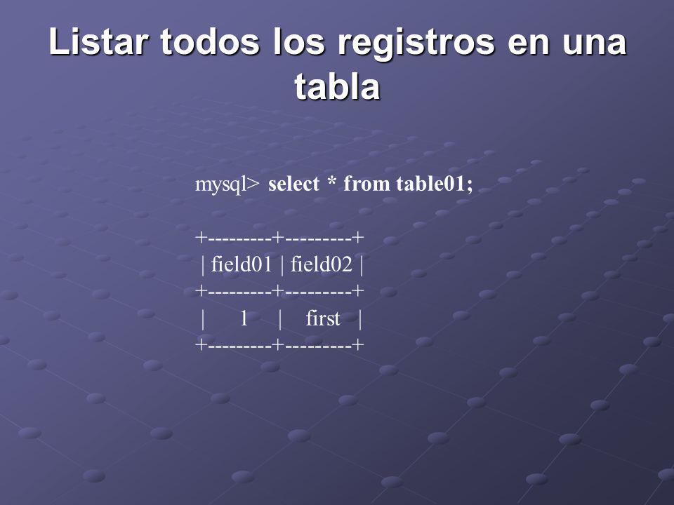 Listar todos los registros en una tabla mysql> select * from table01; +---------+---------+ | field01 | field02 | +---------+---------+ | 1 | first | +---------+---------+