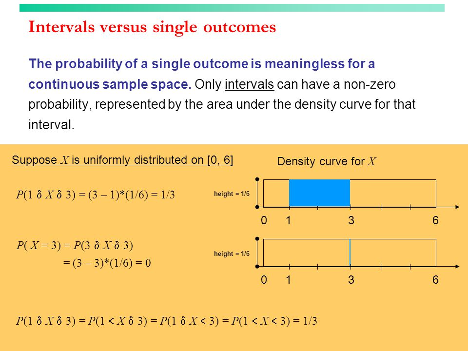 Intervals versus single outcomes The probability of a single outcome is meaningless for a continuous sample space.