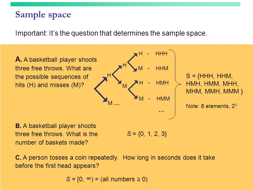 Important: It's the question that determines the sample space.