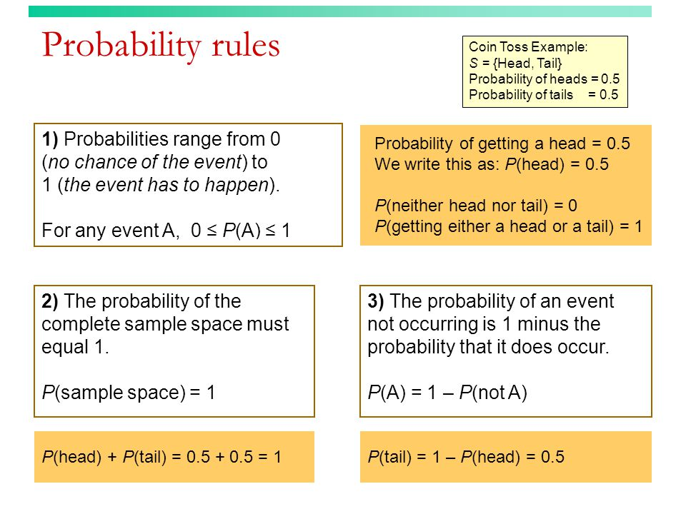 Continuous sample spaces contain an infinite number of events.