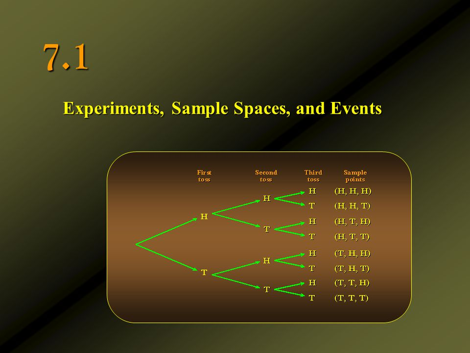 TerminologyExperiment  An experiment is an activity with observable results.