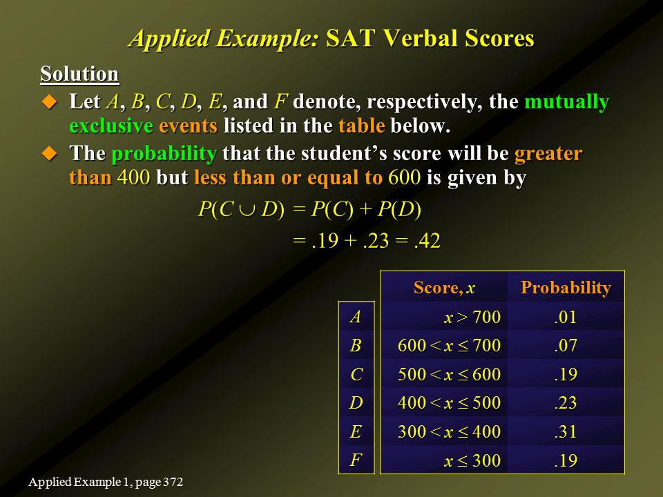 Applied Example: SAT Verbal Scores Solution  Let A, B, C, D, E, and F denote, respectively, the mutually exclusive events listed in the table below.