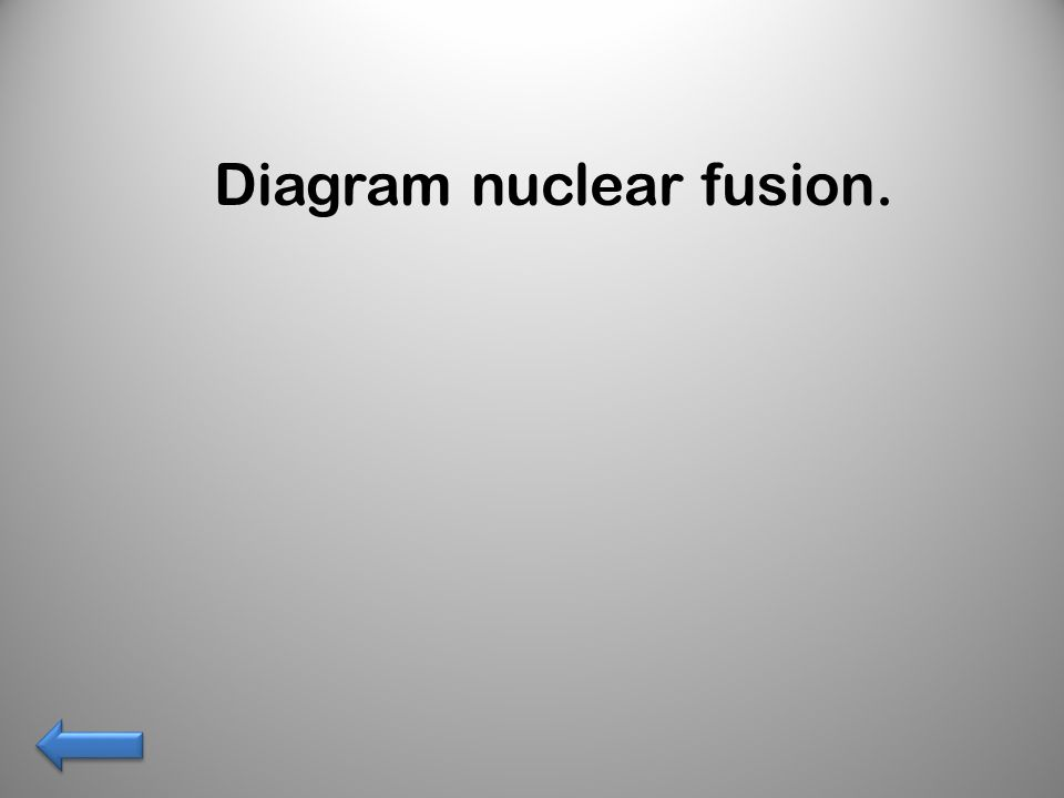 Diagram nuclear fusion.
