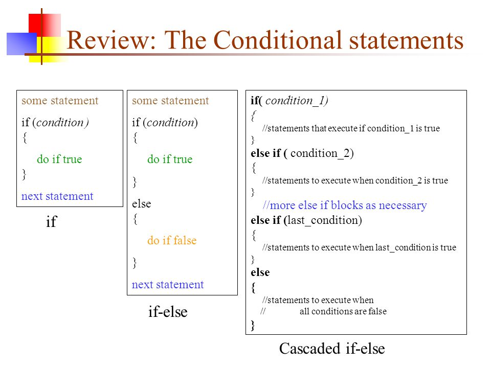 Review: The Conditional statements some statement if (condition ) { do if true } next statement some statement if (condition) { do if true } else { do