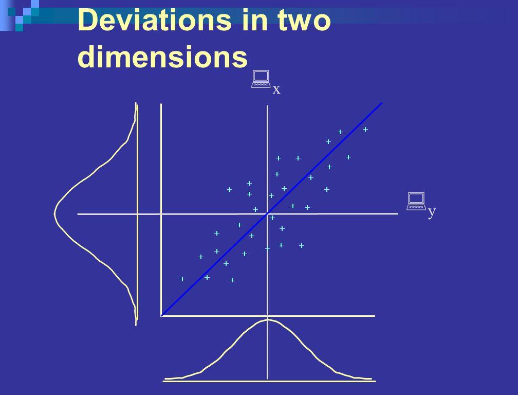 Deviations in two dimensions :x:x :y:y                                 