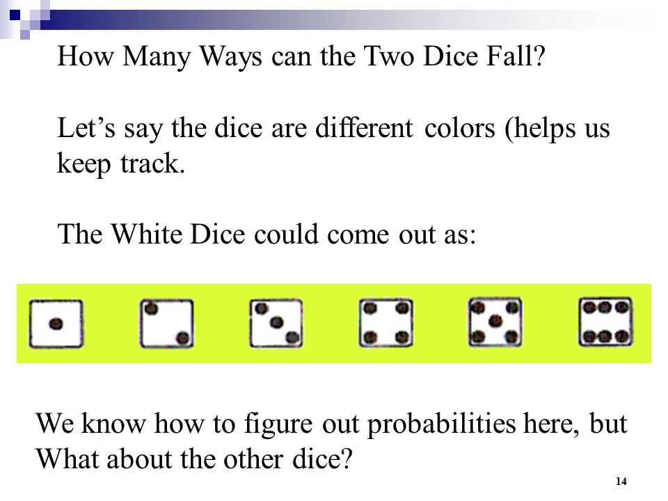14 How Many Ways can the Two Dice Fall? Let's say the dice are different colors (helps us keep track. The White Dice could come out as: We know how to