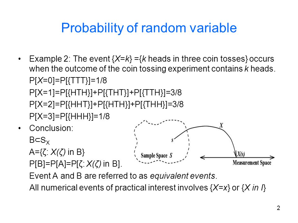 3 Events Defined by Random Variable If X is a r.v.