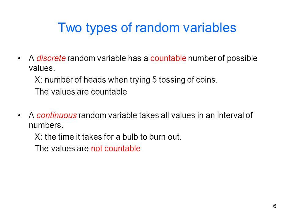 27 Entropy of a random variable The entropy of a r.v.