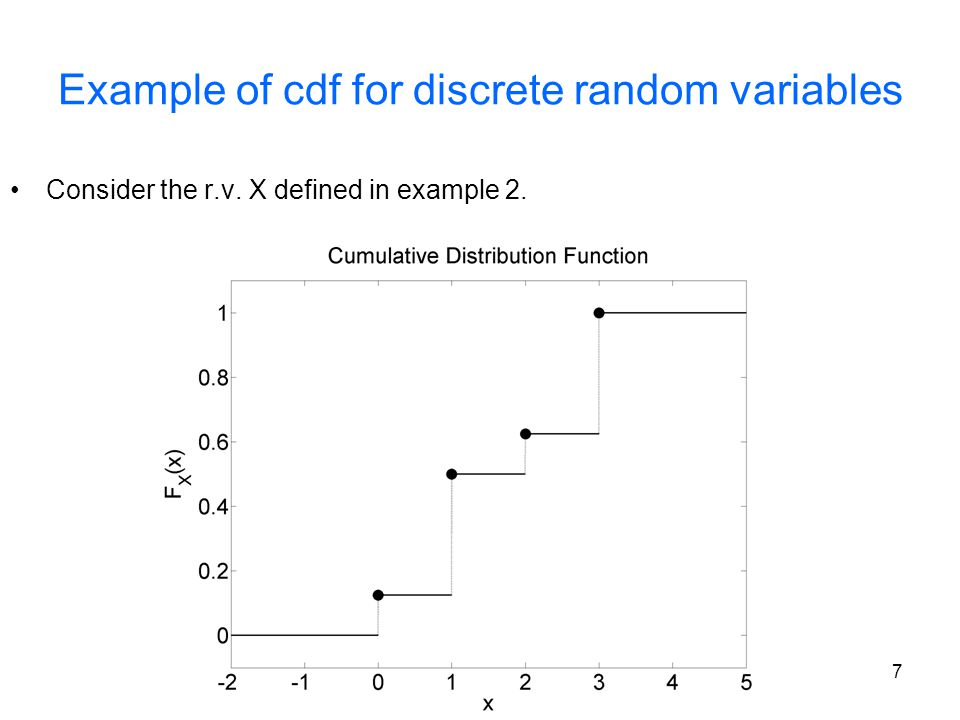 8 Discrete Random Variable And Probability Mass Function Let X be a r.v.