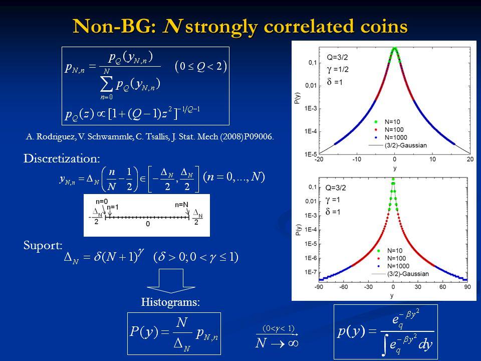 Non-BG: N strongly correlated coins Histograms: A.