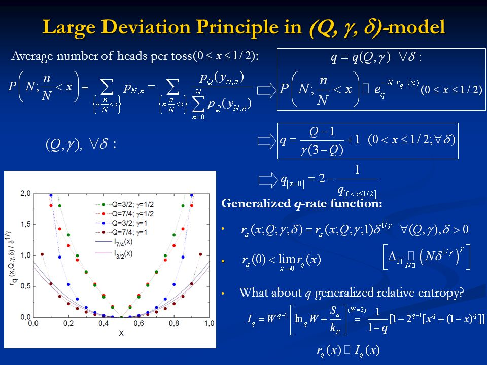 Generalized q-rate function: What about q-generalized relative entropy.