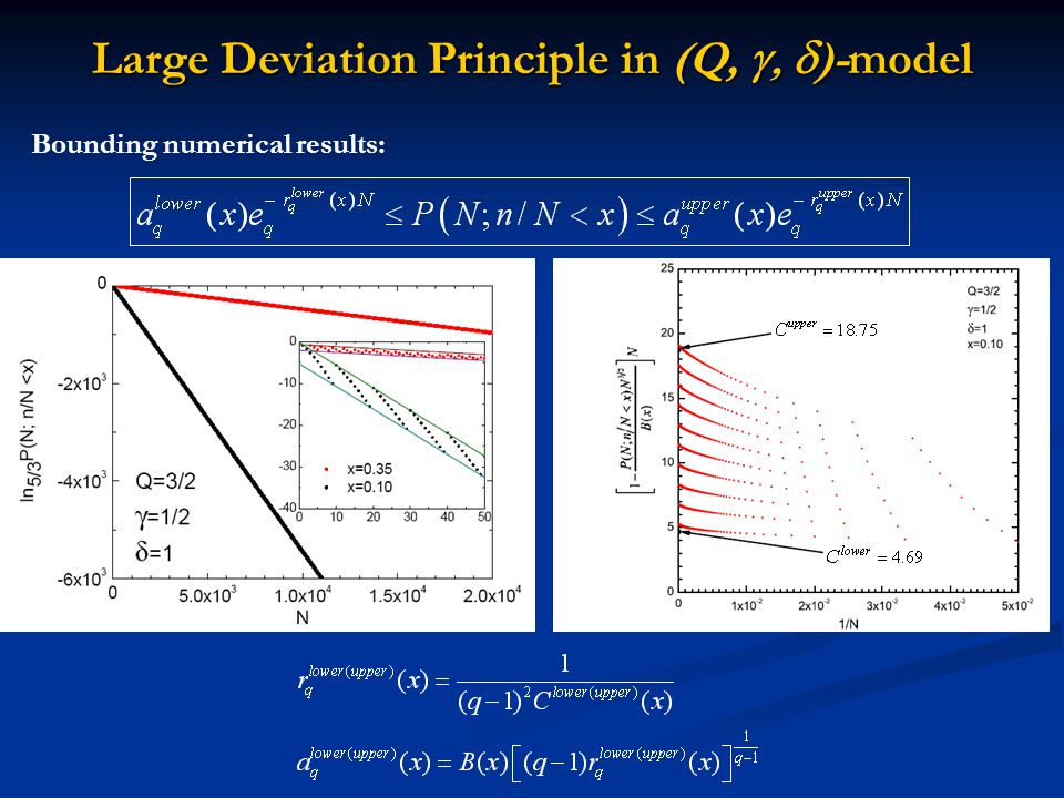 Bounding numerical results: Large Deviation Principle in (Q,  )-model