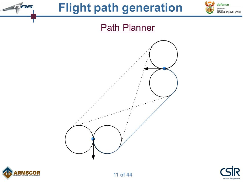 11 of 44 Flight path generation Path Planner