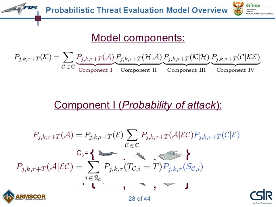 28 of 44 Model components: Component I (Probability of attack): Probabilistic Threat Evaluation Model Overview