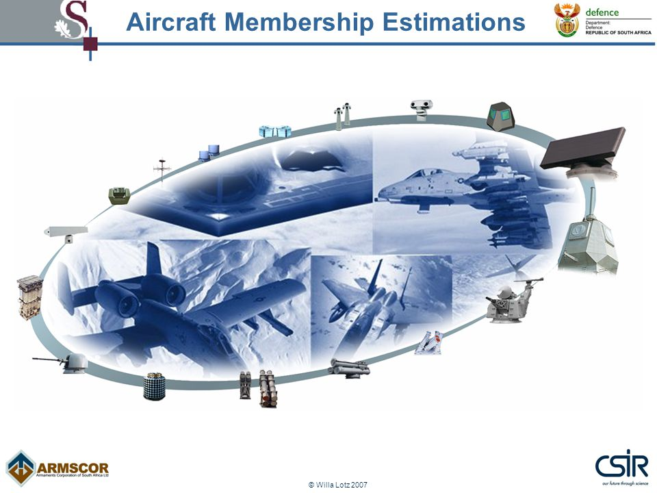 © Willa Lotz 2007 Aircraft Membership Estimations