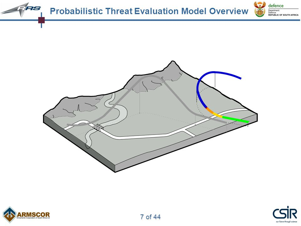 7 of 44 Probabilistic Threat Evaluation Model Overview