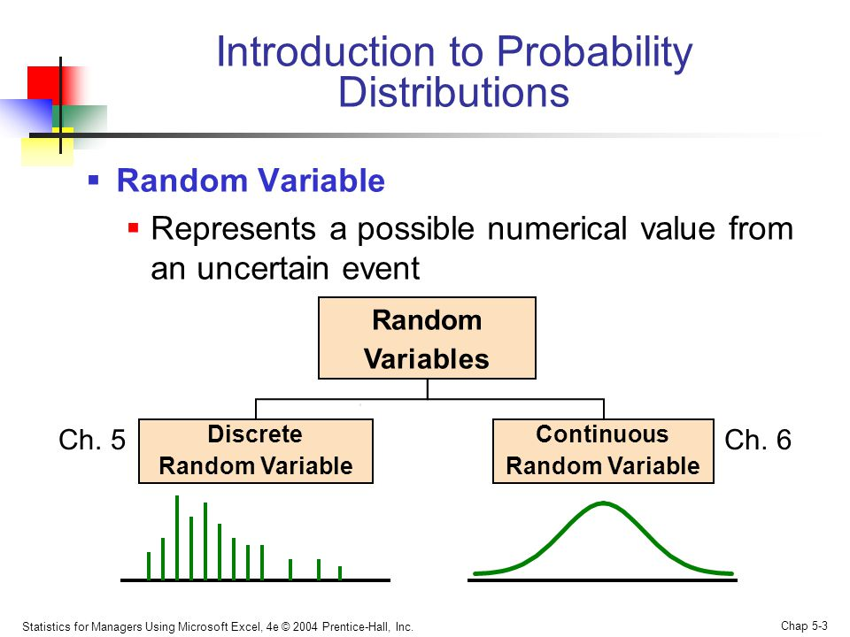 Statistics for Managers Using Microsoft Excel, 4e © 2004 Prentice-Hall, Inc. Chap 5-3 Introduction to Probability Distributions  Random Variable  Re