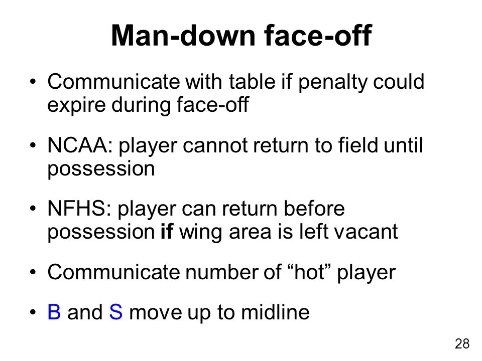 28 Man-down face-off Communicate with table if penalty could expire during face-off NCAA: player cannot return to field until possession NFHS: player can return before possession if wing area is left vacant Communicate number of hot player B and S move up to midline