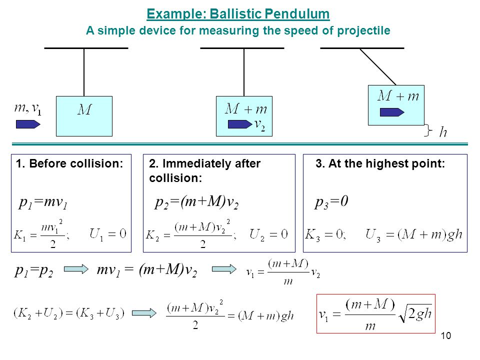 Example: Ballistic Pendulum A simple device for measuring the speed of projectile p 1 =mv 1 2. Immediately after collision: p 2 =(m+M)v 2 1. Before co
