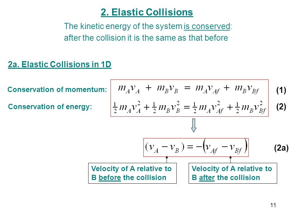 2a. Elastic Collisions in 1D (1) (2) (2a) Velocity of A relative to B after the collision Velocity of A relative to B before the collision Conservatio