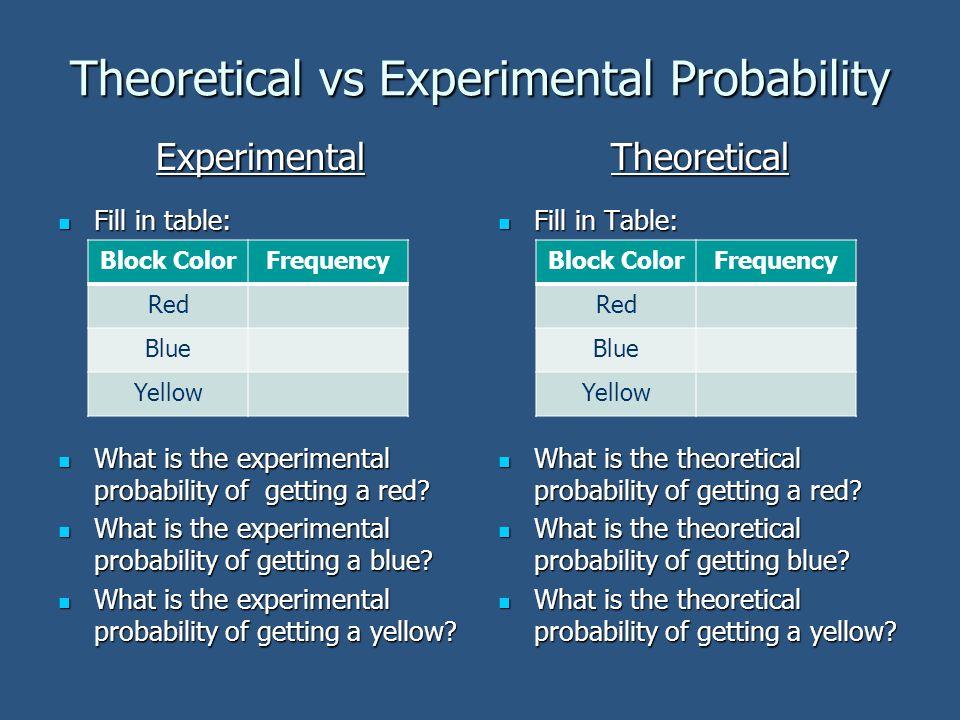 Theoretical vs Experimental Probability Experimental Fill in table: Fill in table: What is the experimental probability of getting a red? What is the