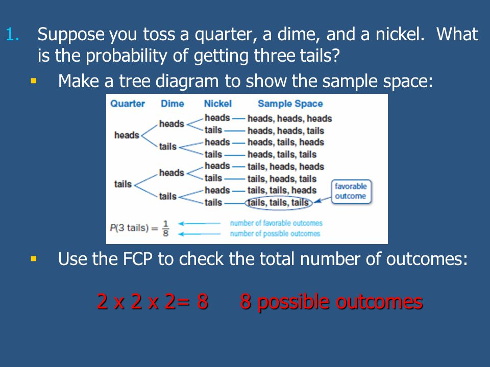 1. 1.Suppose you toss a quarter, a dime, and a nickel. What is the probability of getting three tails?   Make a tree diagram to show the sample spac