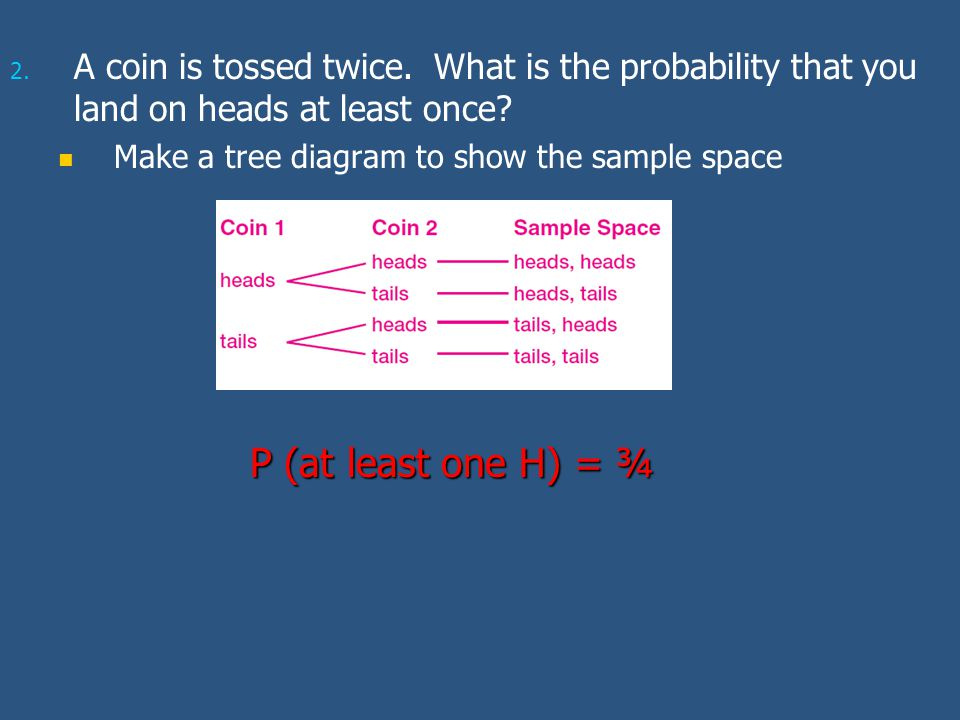 2. 2. A coin is tossed twice. What is the probability that you land on heads at least once? Make a tree diagram to show the sample space P (at least o