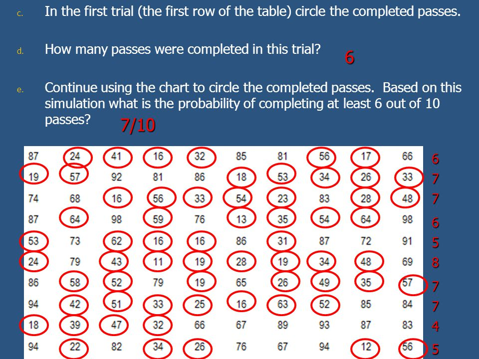 c. c. In the first trial (the first row of the table) circle the completed passes. d. d. How many passes were completed in this trial? e. e. Continue