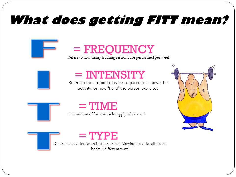What does getting FITT mean.