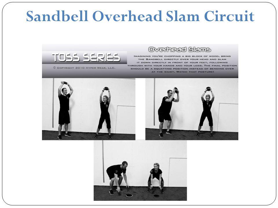 Sandbell Overhead Slam Circuit