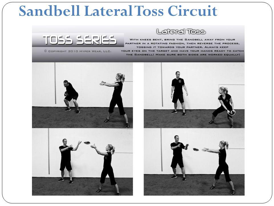 Sandbell Lateral Toss Circuit