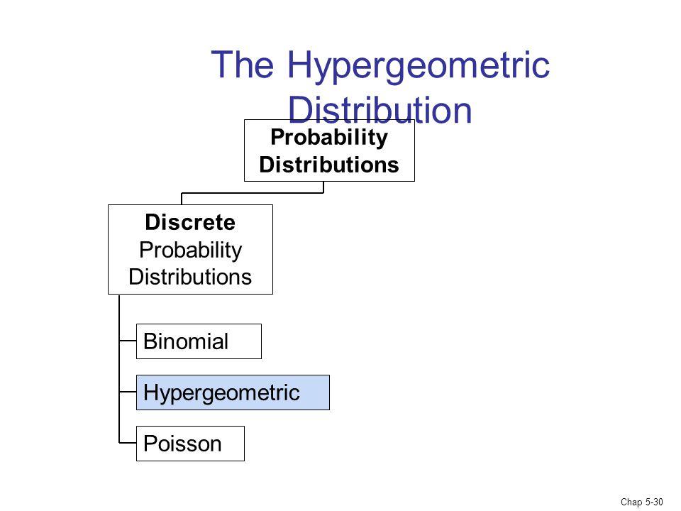 Chap 5-30 The Hypergeometric Distribution Binomial Poisson Probability Distributions Discrete Probability Distributions Hypergeometric
