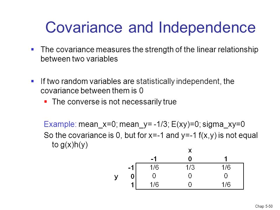 Chap 5-50 Covariance and Independence  The covariance measures the strength of the linear relationship between two variables  If two random variable