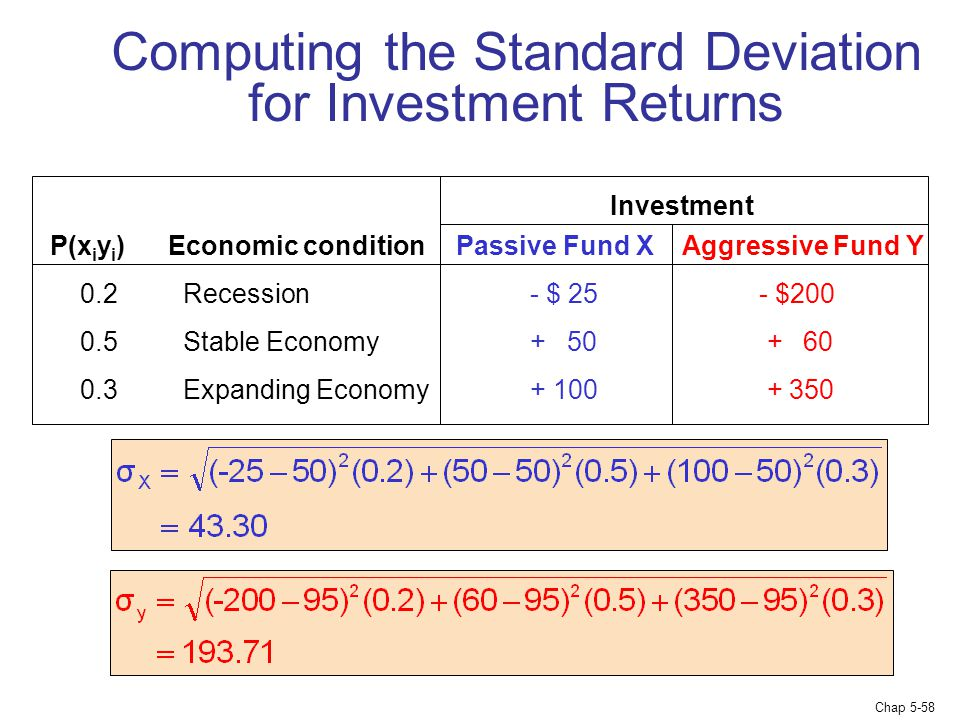 Chap 5-58 Computing the Standard Deviation for Investment Returns P(x i y i ) Economic condition Passive Fund X Aggressive Fund Y 0.2 Recession- $ 25