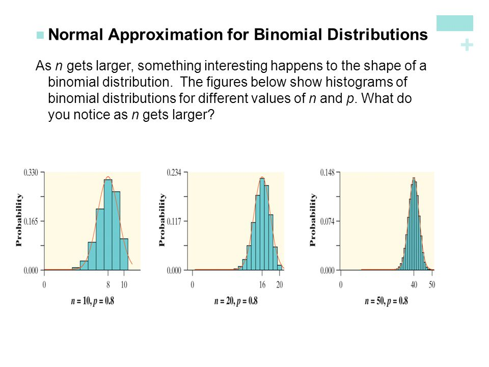 + Normal Approximation for Binomial Distributions As n gets larger, something interesting happens to the shape of a binomial distribution. The figures