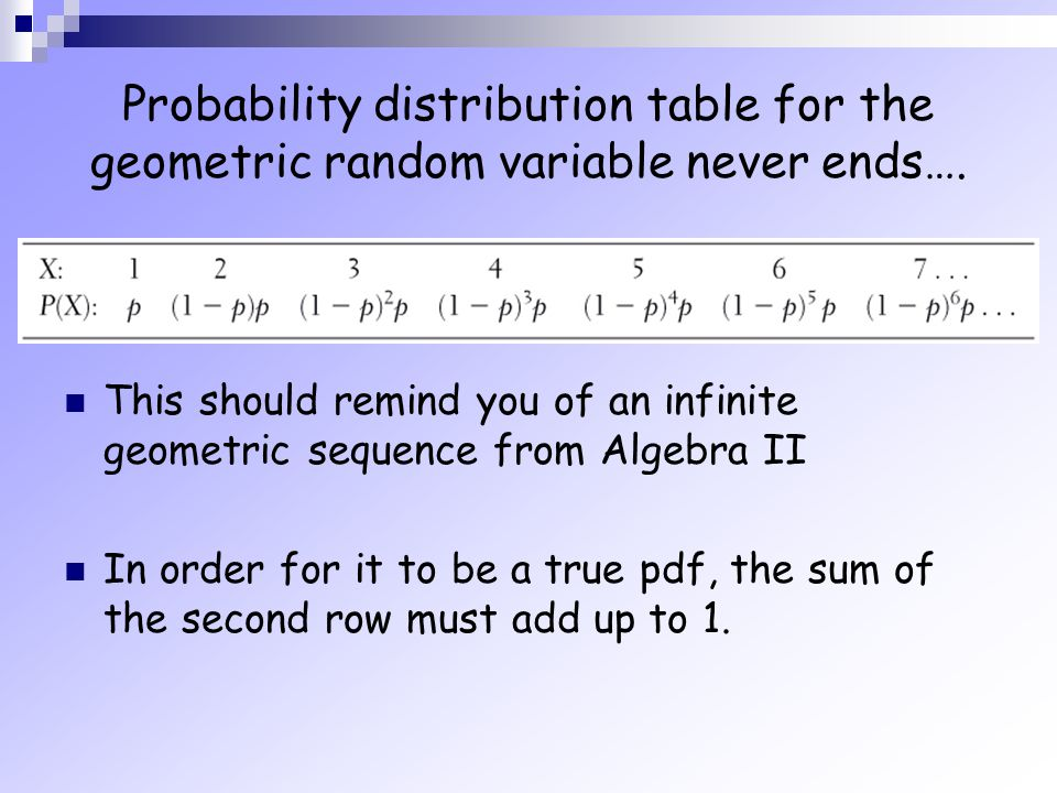Probability distribution table for the geometric random variable never ends…. This should remind you of an infinite geometric sequence from Algebra II