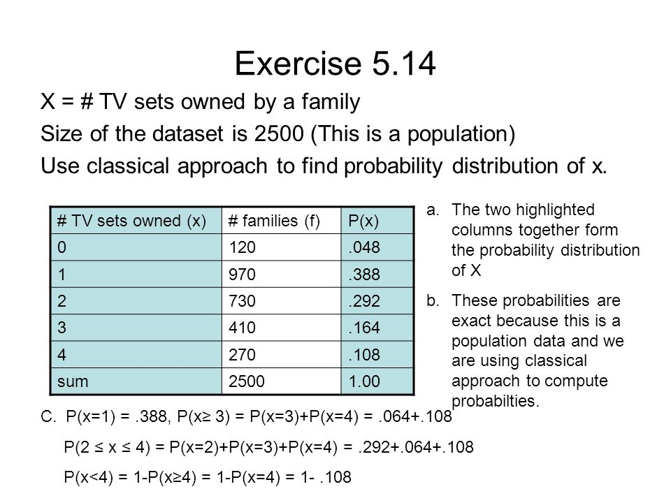 Exercise 5.14 X = # TV sets owned by a family Size of the dataset is 2500 (This is a population) Use classical approach to find probability distribution of x.