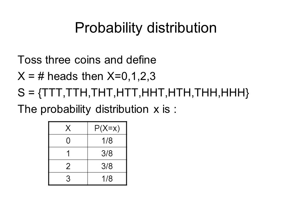 Properties of distribution P(X=x) is denoted by f(X=x) or just f(x).