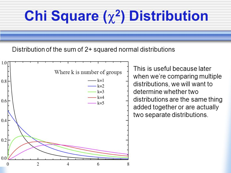 Chi Square (  2 ) Distribution Distribution of the sum of 2+ squared normal distributions This is useful because later when we're comparing multiple